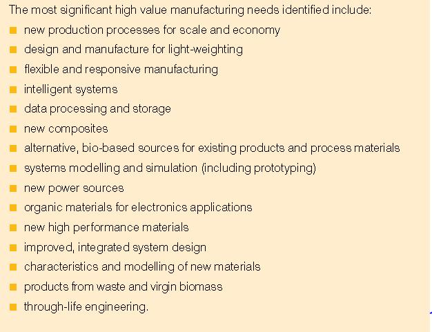 the most significant hvm products and processes